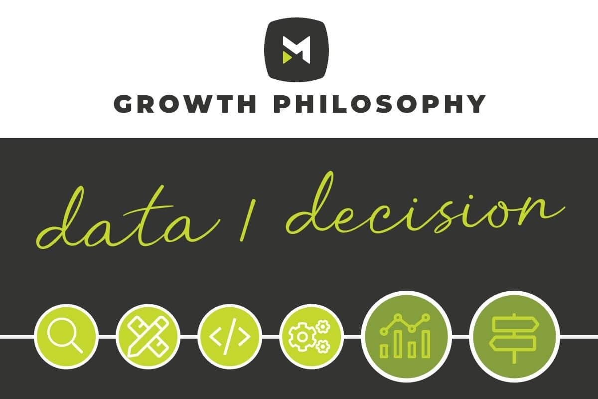 Blog Header_Data-Decision-Markentum Growth Philosophy