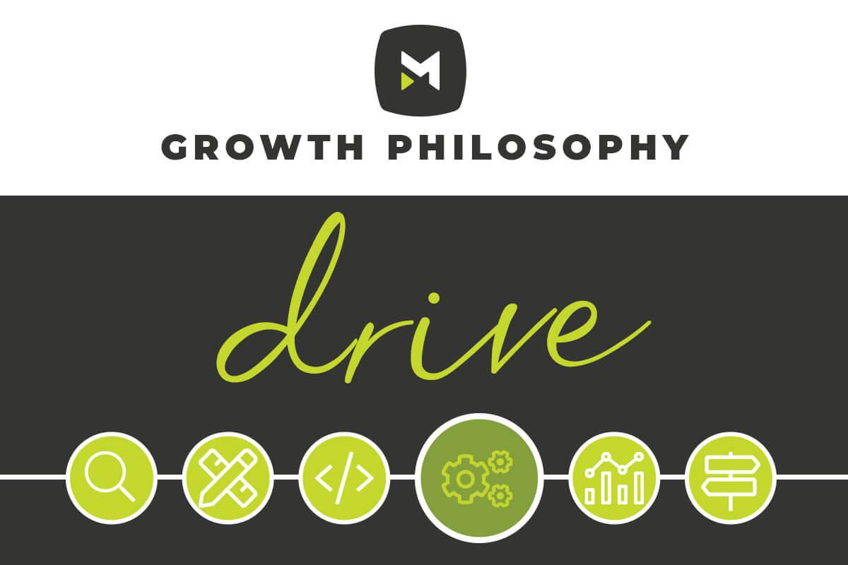 Blog Header_Drive-Markentum Growth Philosophy