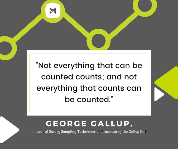 George Gallup Quote