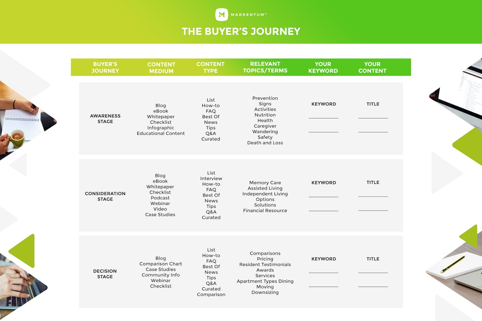 Buyer's Journey_Markentum