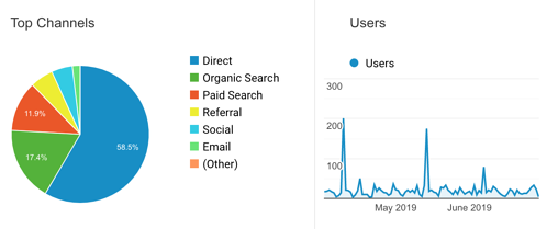 Google Analytics_Markentum