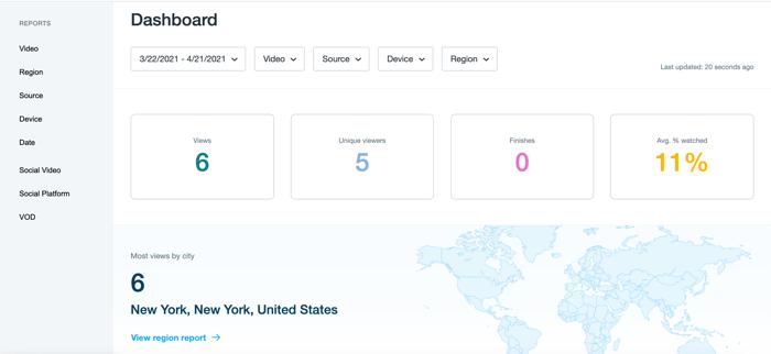 Vimeo Analytics Dashboard