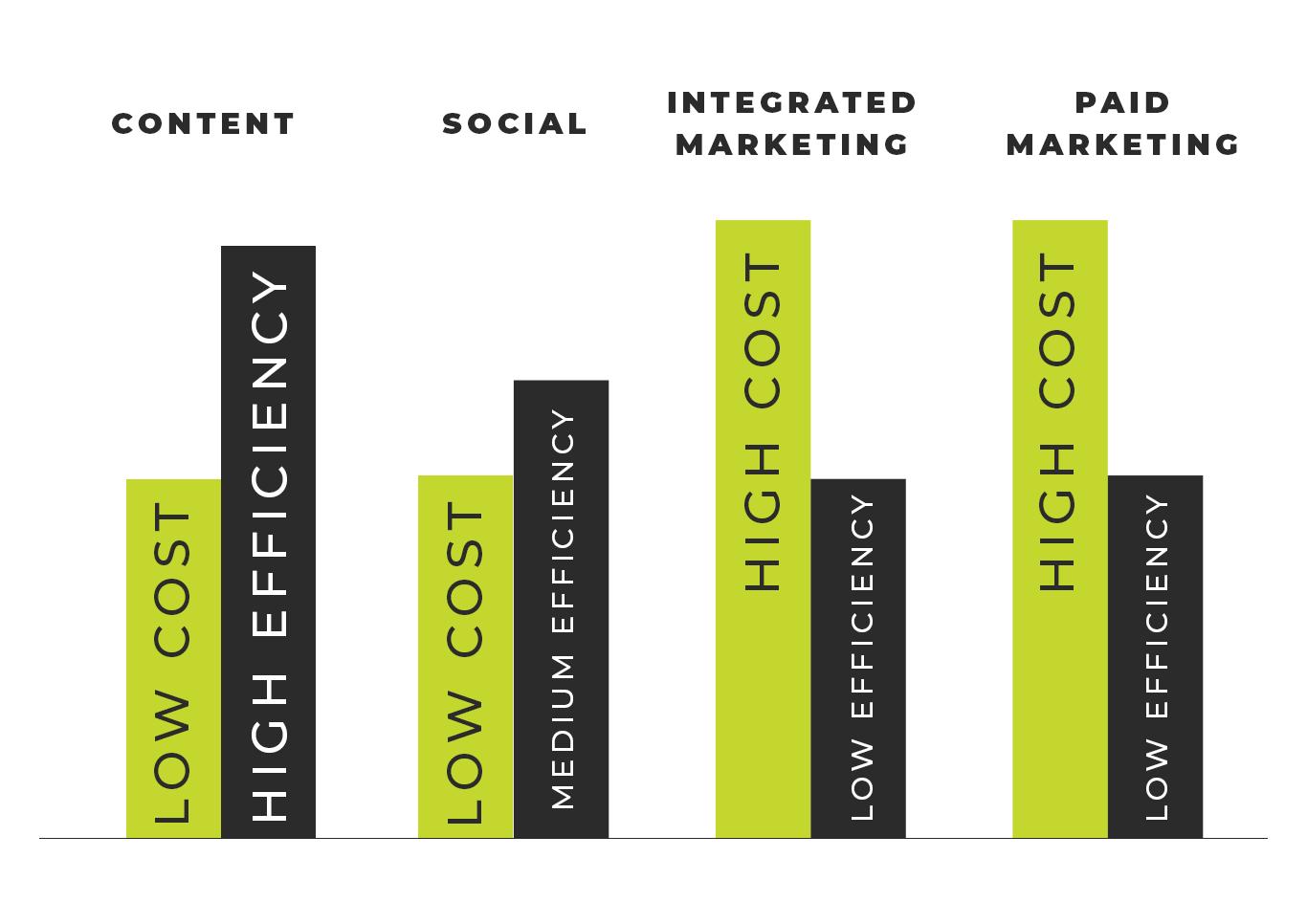 Comprehensive Marketing_Markentum