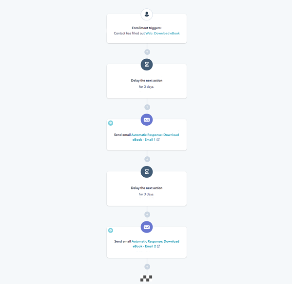 HubSpot Workflow_Markentum